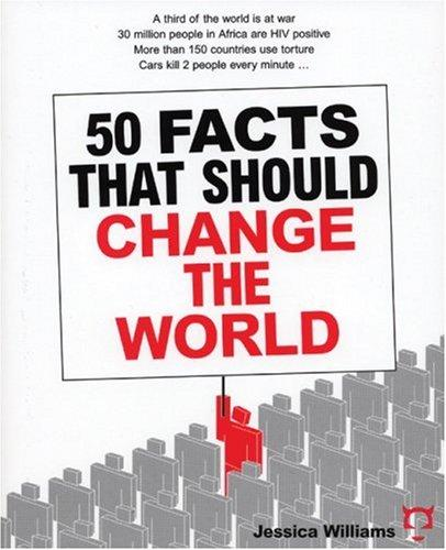 Image 0 of 50 Facts That Should Change The World